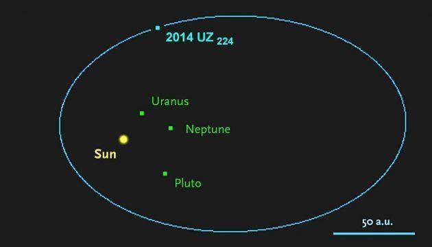 2014-uz224-orbit-630x360