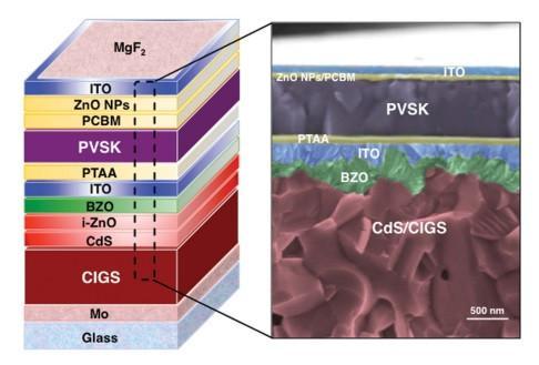 ηλιακό κύτταρο