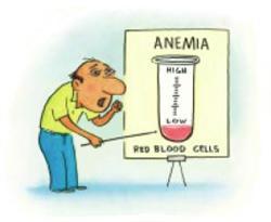 σιδηροπενική αναιμία