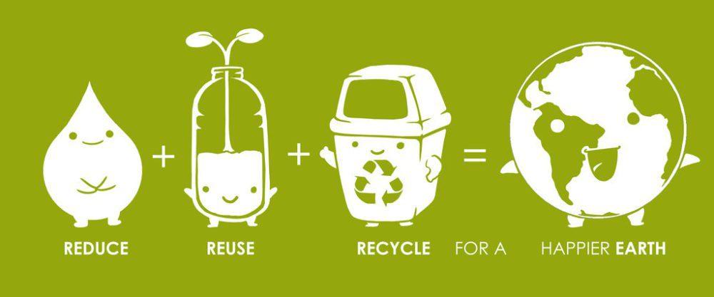 οικολογική
