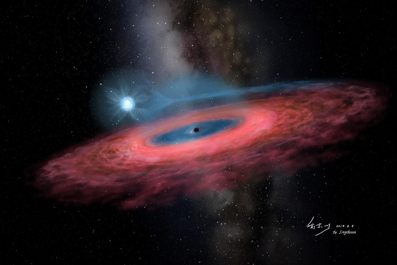 άστρο και μαύρη τρύπα