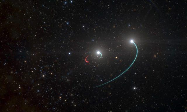 αστέρια γύρω από μαύρη τρύπα