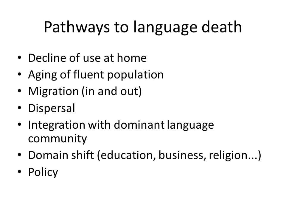 γλωσσικός θάνατος