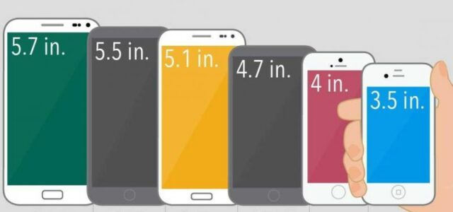 αγορά smartphone