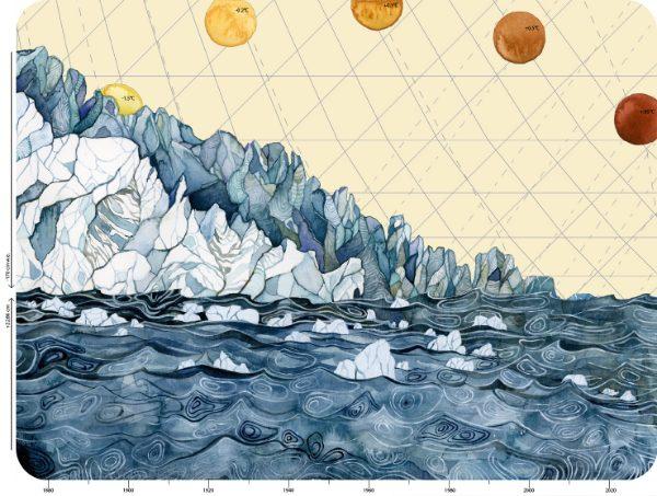 Η Jill Pelto είναι μία 27 καλλιτέχνης και επιστήμονας στον τομέα του περιβάλλοντος και του κλίματος με πτυχία τέχνης και φυσικών επιστημών