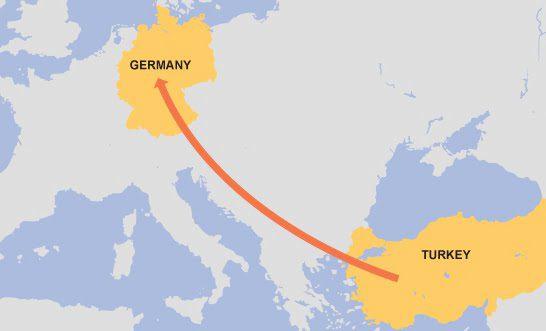 Γερμανία-Τουρκία