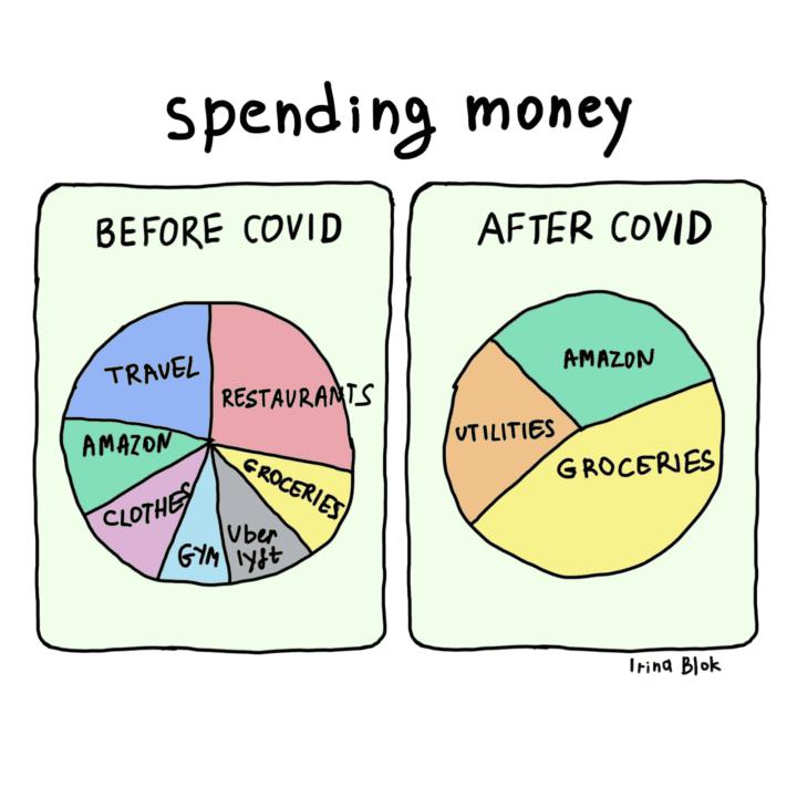 Ξοδεύοντας χρήματα