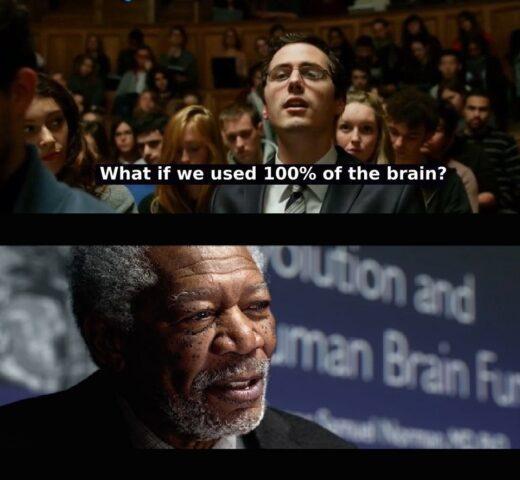 Έχουμε πρόσβαση στο 100% του εγκεφάλου μας;