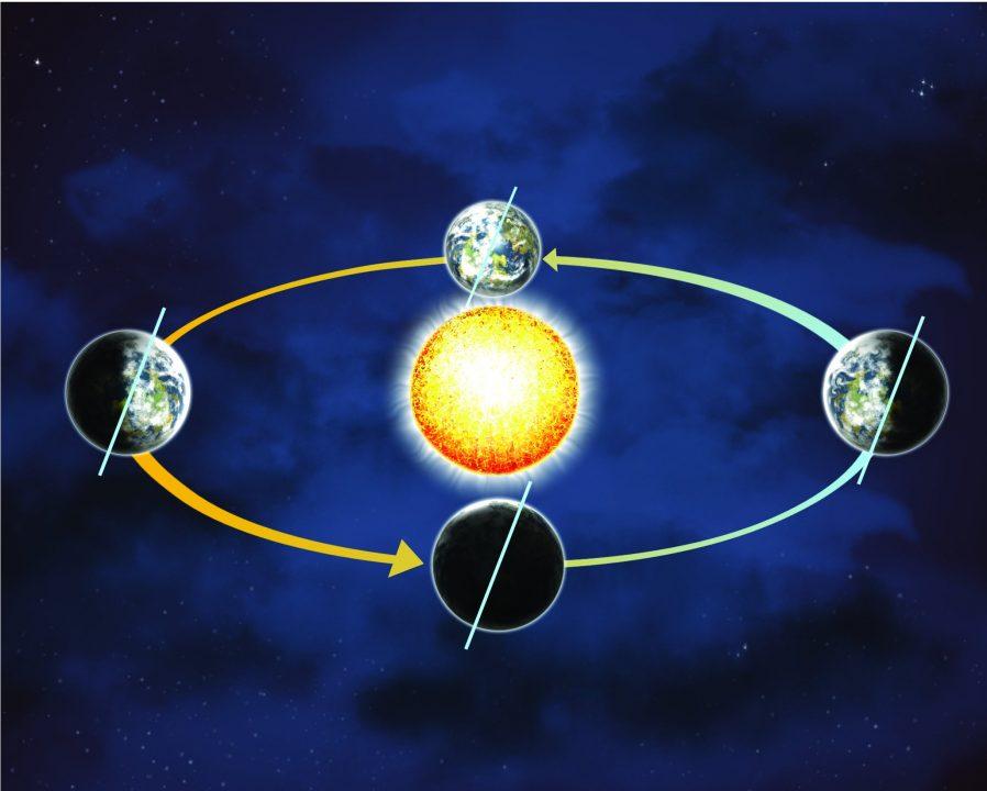 Ήλιος: εξαφάνιση του ηλίου