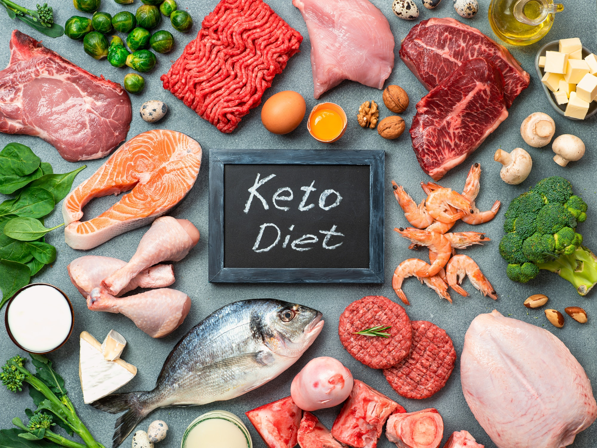 κετογονική δίαιτα