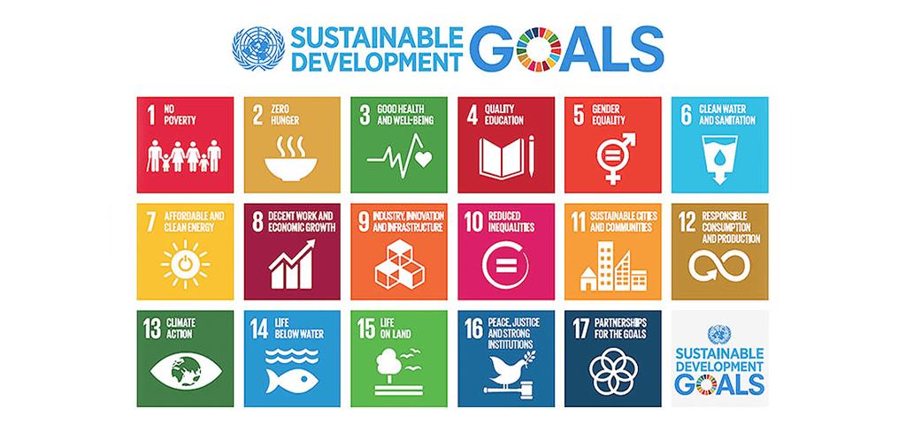 βιώσιμος στόχος ανάπτυξης